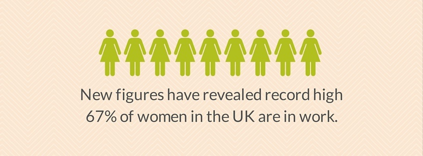 Record Number of Women in the British Workforce
