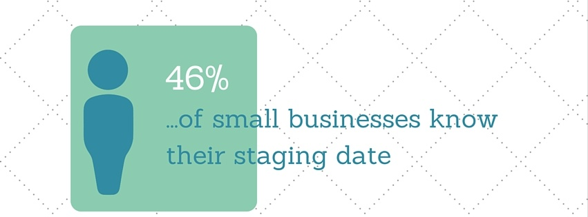 Small Businesses Unaware of Staging Date